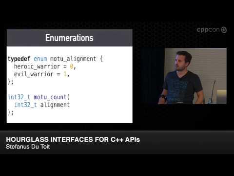 "CppCon 2014: Stefanus DuToit ""Hourglass Interfaces for C++ APIs"""