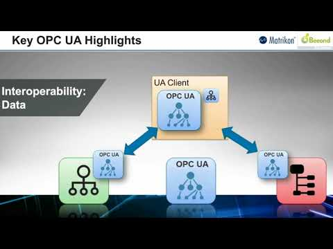 How to use OPC UA Information Modeling to Maximize the Value
