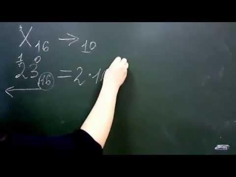 Как перевести с 16 в 10 систему счисления