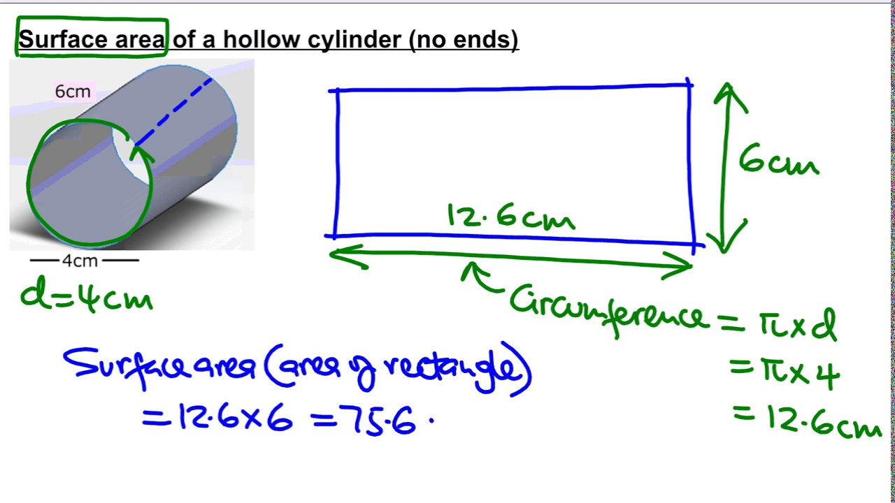 Surface area of hollow cylinder