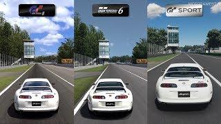 Gran Turismo 5 vs Gran Turismo 6 vs Gran Turismo Sport - Toyota Supra RZ '97 at Monza