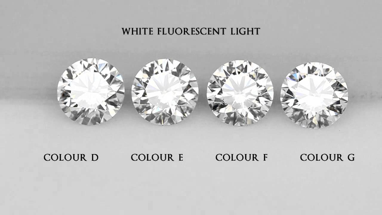 item round grade white e engagement ring seri gia engage lid fashion jewelries gold diamond color