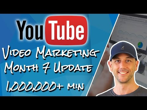 Video Marketing Challenge ~6,000 YouTube Subscribers & 1,000,000 Minutes Watched In Just 7 Months!