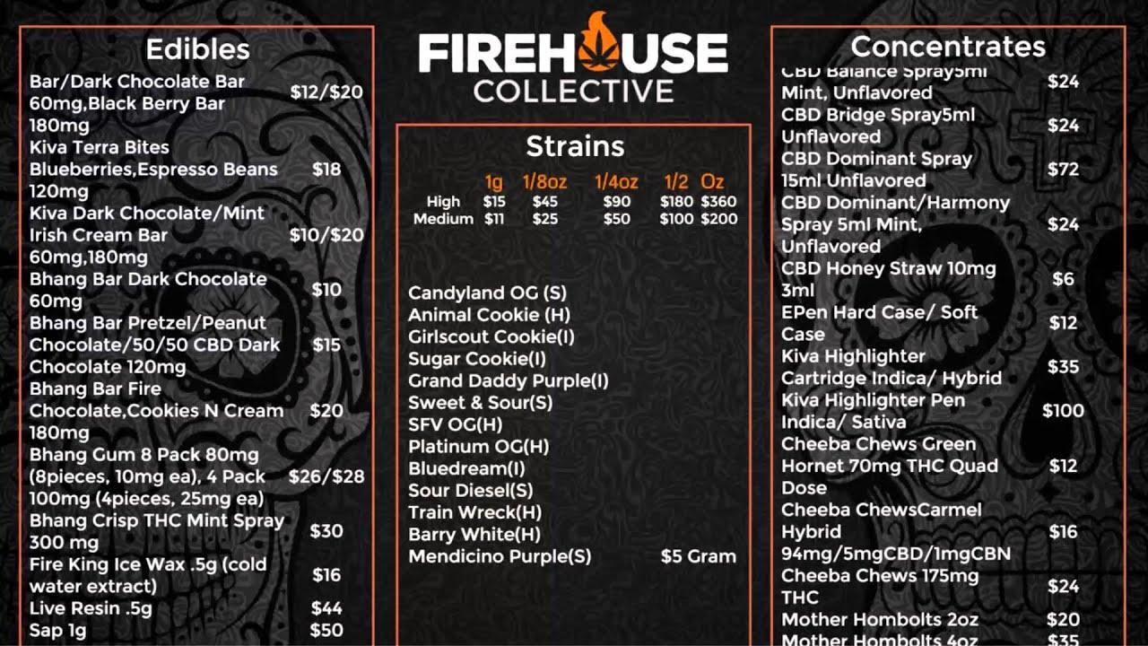 Cannabis Dispensary Digital Menu FIrehouse | EYECONIC.TV ...