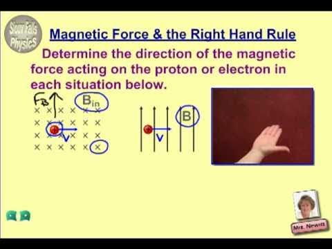 Magnetic Force & the Right Hand Rule