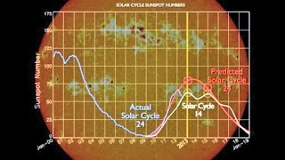 #September Anxieties Coincide with Solar Maximum 2015