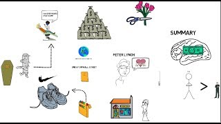 ONE UP ON WALL STREET BY PETER LYNCH - ANIMATED BOOK SUMMARY