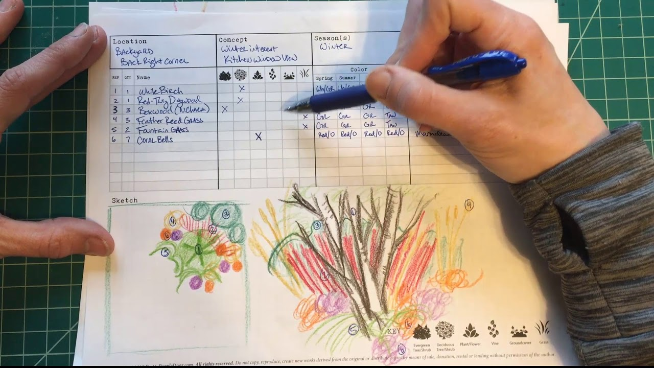 How To Plan Your Garden And Landscape Ideas Using Garden Planning