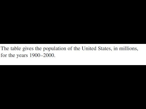 The table gives the population of the United States, in millions, for the years 1900–2000.