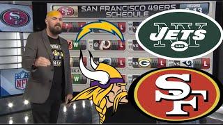 Adam Ranks Horrible Predictions