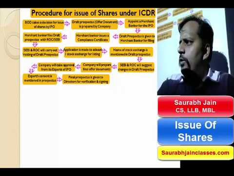 Procedure for Issue of shares under Companies Act, 2013