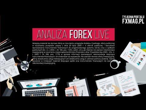 Analiza Forex LIVE | Waluty, Indeksy, Surowce | 30 kwietnia