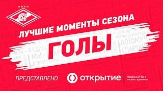 Лучшие голы Спартака в сезоне 2019 2020 до карантина