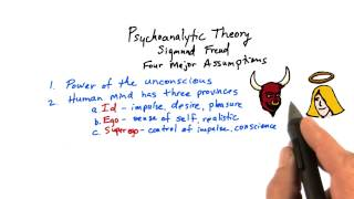 Psychoanalytic theory - Intro to Psychology