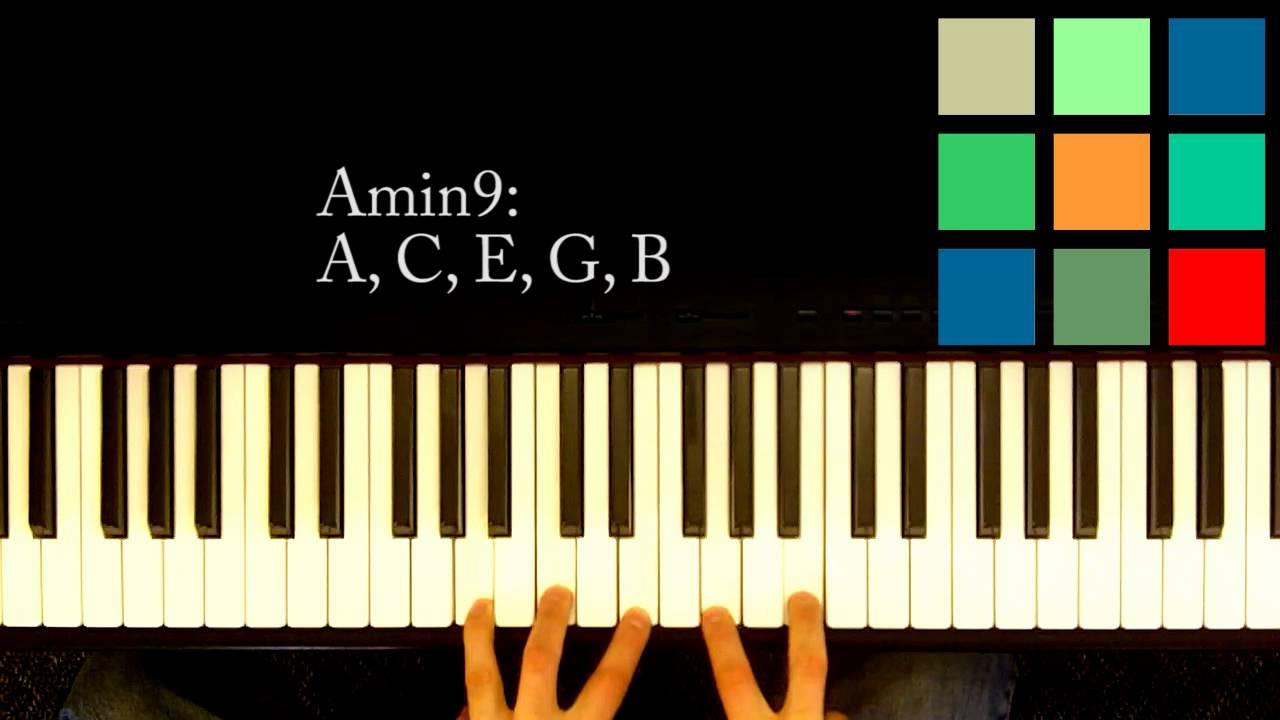 Piano chords a chords youtube hexwebz Choice Image