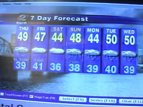 KATU Weather Update: Rain train stalls over Salem