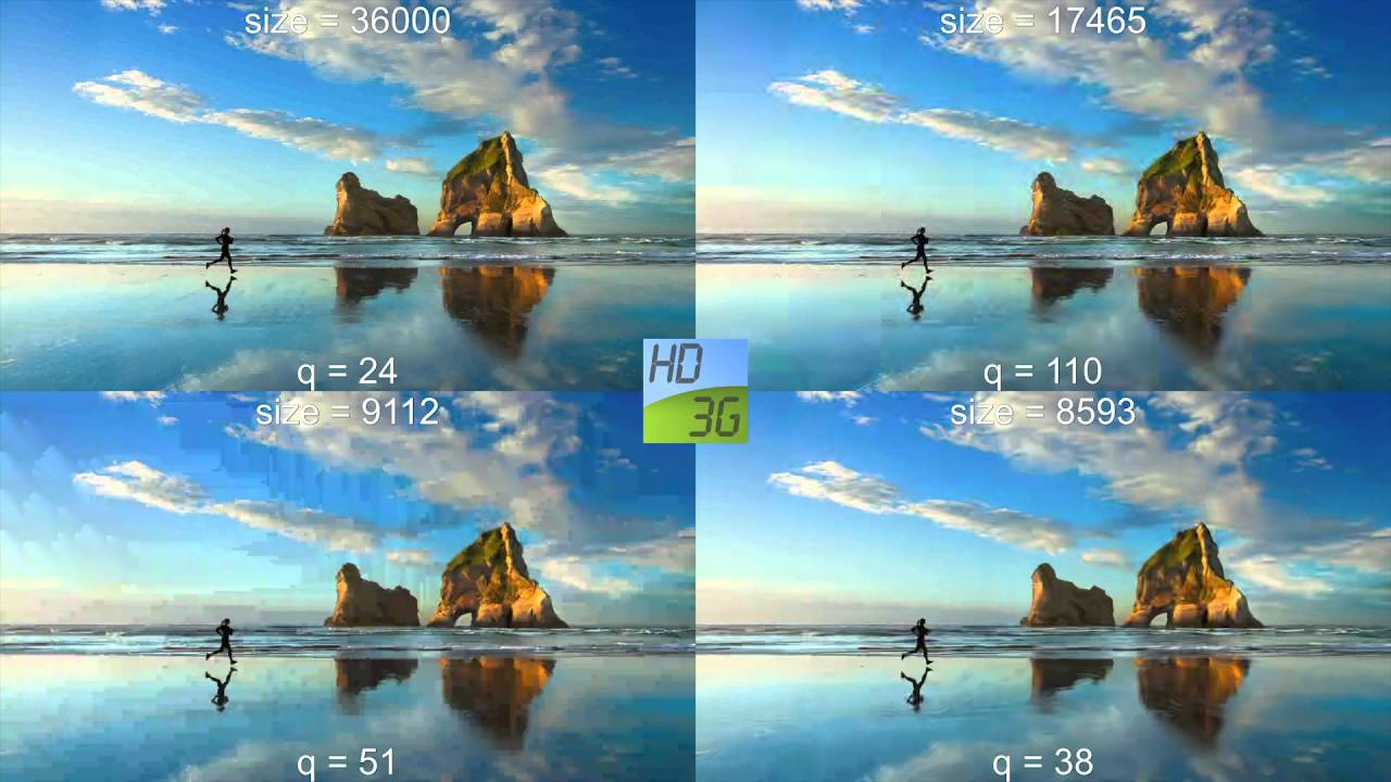 Video compression efficiency comparison for a static image with mpeg4,  h264, hevc and jpeg2000