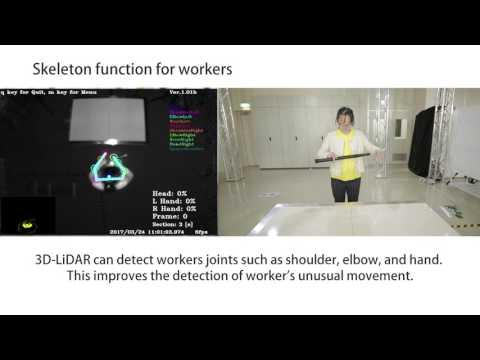 3D-LiDAR (TOF) Motion Sensor : Multi-Purpose 3D-LiDAR (TOF
