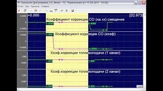 Автодиагностика для начинающих.Диагностика катушки зажигания Приоры при помощи сканера Сканматик 2 ©