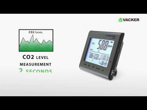 Air Quality Monitoring Device | Measures Temperature, Humidity and Co2 level | BZ30