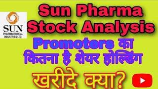 Pharma stock Analysis - Sun Pharma Share Update