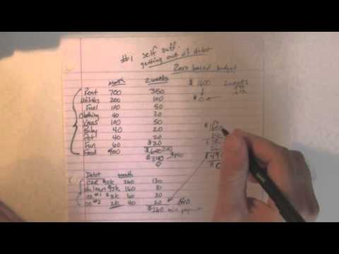 How the ZERO BASED BUDGET and ENVELOPE SYSTEM Work