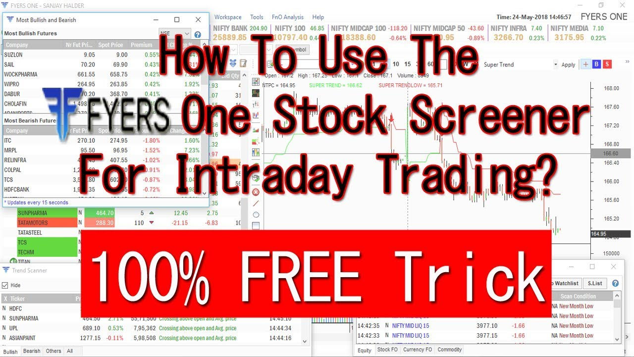 How To Use Fyers One Stock Screener For Intraday Trading