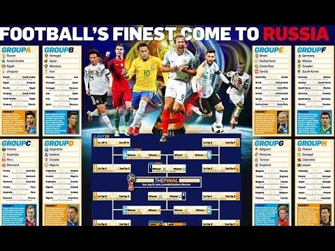World cup wallchart download your guide to russia also youtube rh