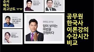 공무원 한국사 강의 수강시간 비교(이론 / 공단기 4명…
