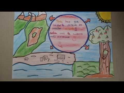 dibujos medioambiente