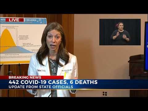 Coronavirus in Ohio