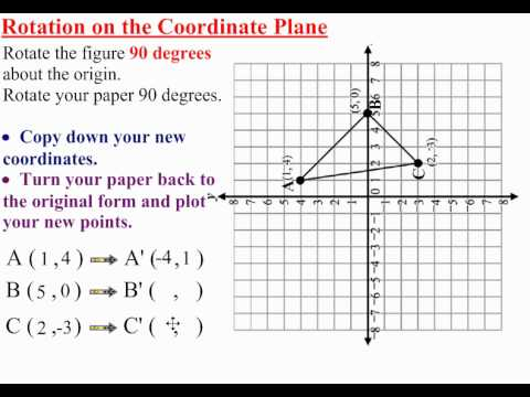 PRACT: Rotation of 90 Degrees About The Origin