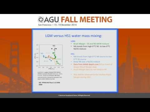 Deglacial Evolution of Atlantic Mid-Depth and Intermediate-Depth Water Variability