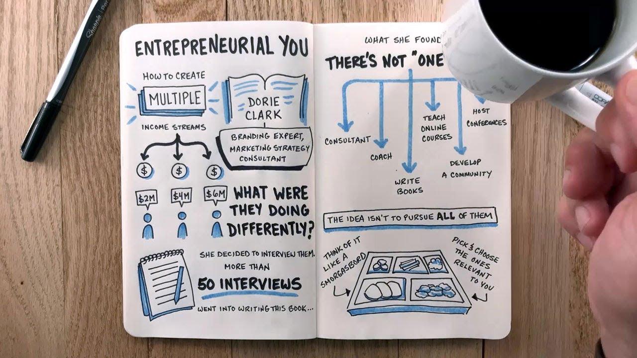 Entrepreneurial You - Dorie Clark - A Book You Should Know