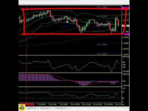 Its scary trading forex