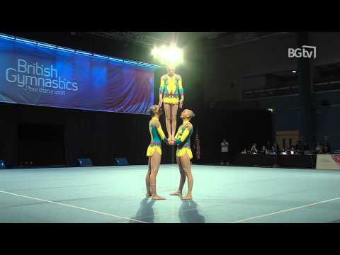 Australia - Women's Group - Senior - Final - Acrobatic International
