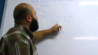 33-CCNA 200-120 (DHCP)By Eng-Ahmed Abdallah | Arabic