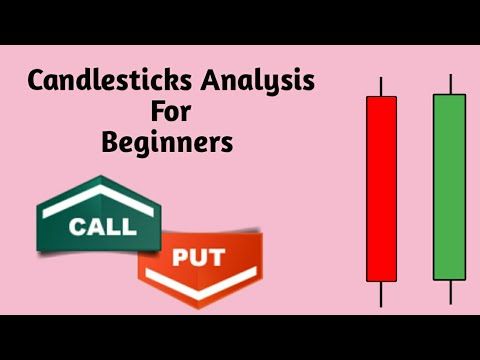 What is Candlesticks Analysis - Technical RG - YouTube