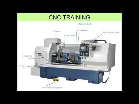 CNC PROGRAM தமிழில் பயிற்சி அறிமுகம்...