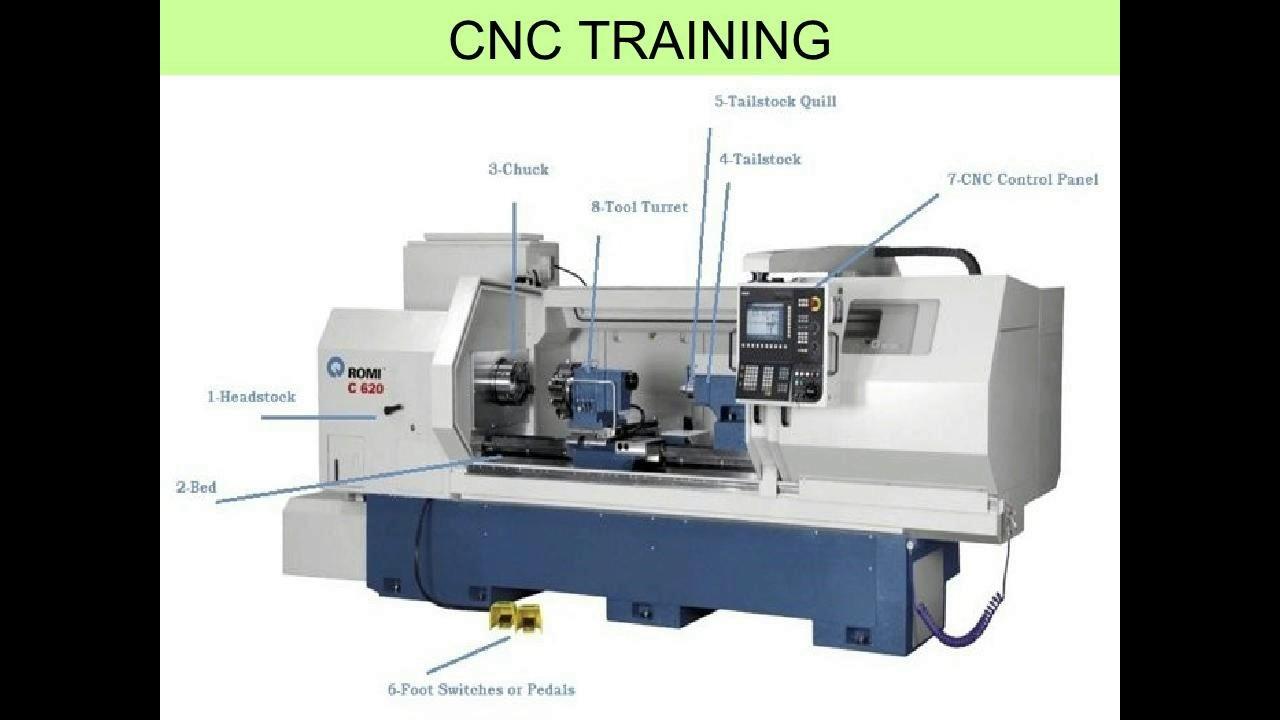 CNC PROGRAM தமிழில் பயிற்சி அறிமுகம்