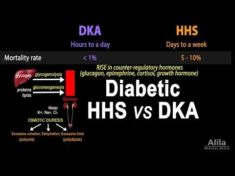 Hyperosmolar Hyperglycemic State, Diabetic HHS vs DKA, Animation