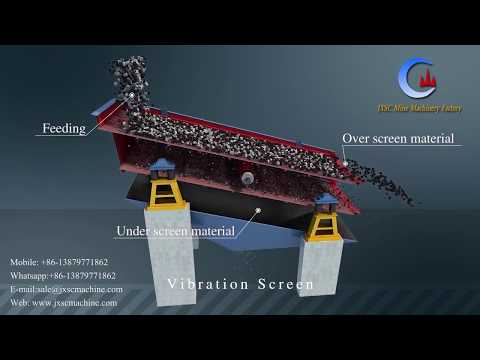 Mining Vibrating Screen 3D Working Video - Design Multi Decks Classify Different Particle