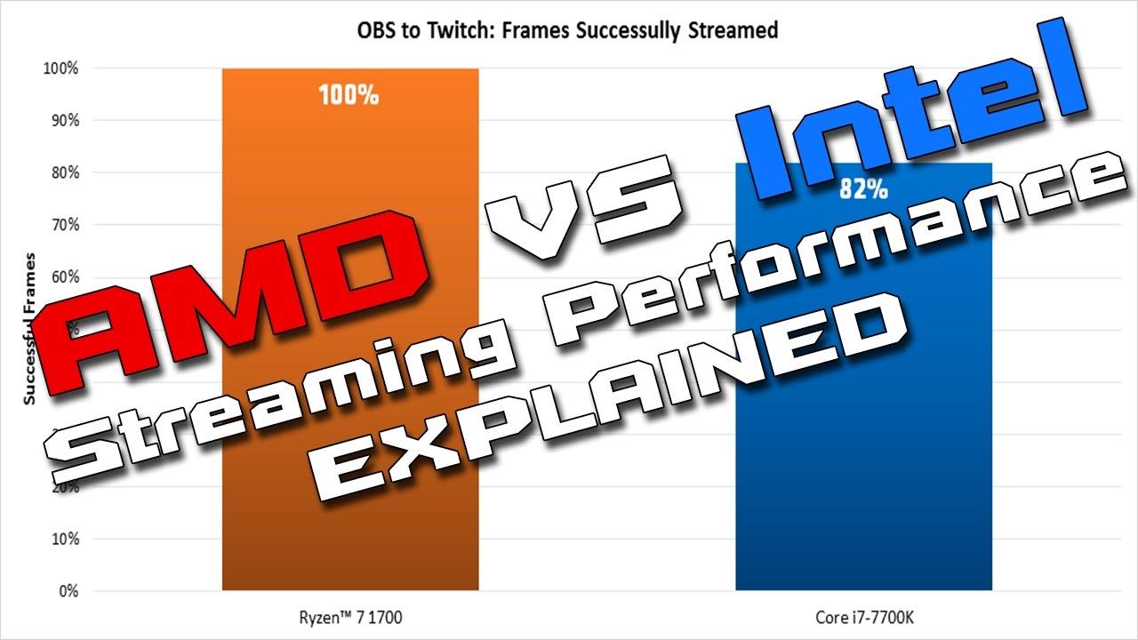 AMD Zen Samlingstråd ::: - AMD - Sidan 224