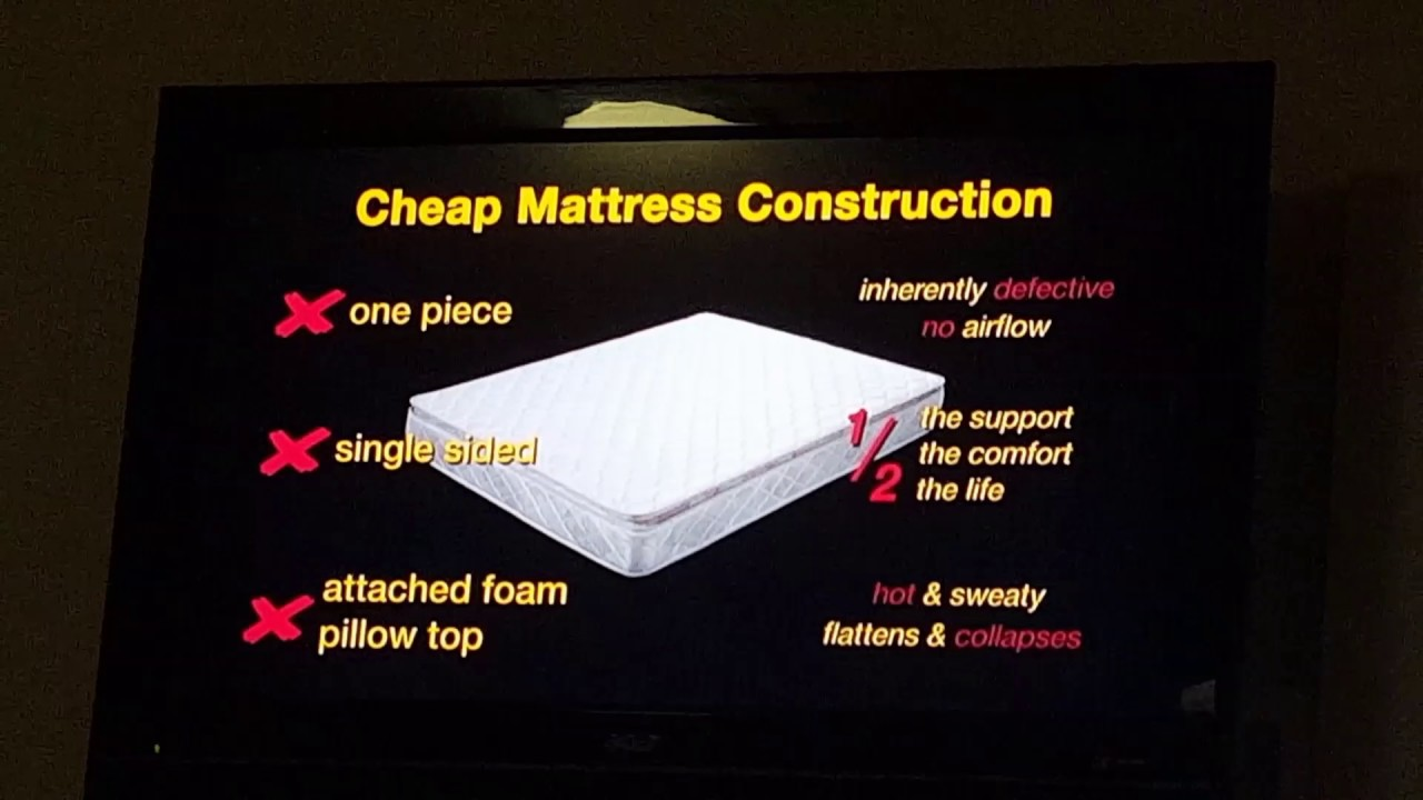 Makin Mattresses Commercial 2017