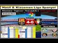 Hasil Barcelona VS Osasuna, Hasil Liga Spanyol Tadi Malam dan Klasemen 29112020