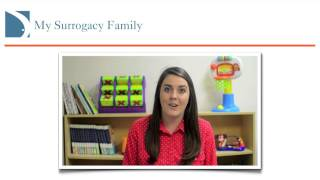 How much input will the surrogate mother have on the pregnancy?  My Surrogacy Family
