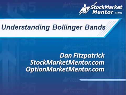 What Is Bollinger Band?