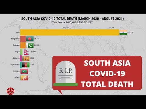 South Asia Covid-19 Total Death (March 2020 - August 2021)