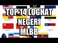 14 LOGHAT NEGERI DI MALAYSIA VERSION MLBB!!!