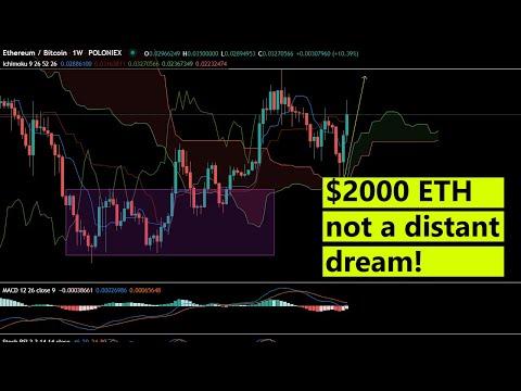 ethereum-price-prediction-january-2021---eth-price-analysis-january-2021